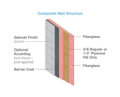 composite wall structure